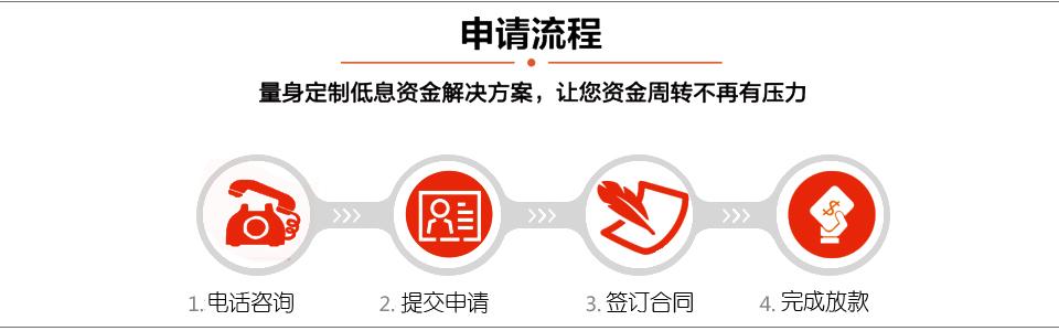 广州汽车抵押贷款办理流程,汽车抵押贷款如何办理